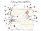9001_anatomy_of_a_sewing_machine_puzzle_winner