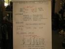 IMG_0009_Basic_Electric_Theory_flipchart_1